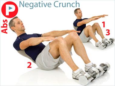 FitnessBuilder Negative Crunch